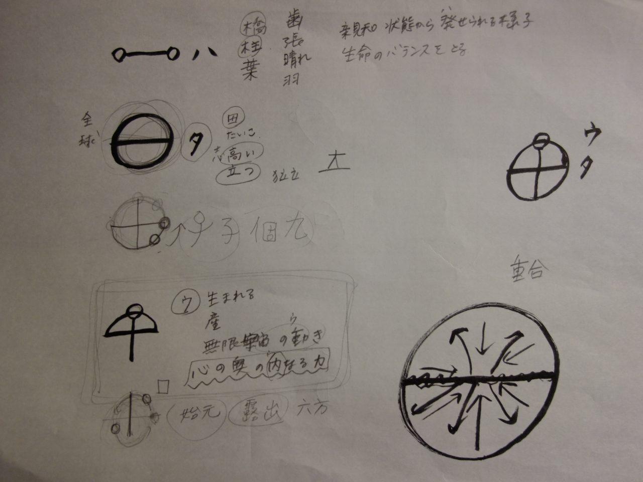 古代文字と漢字からのお名前鑑定を受ける